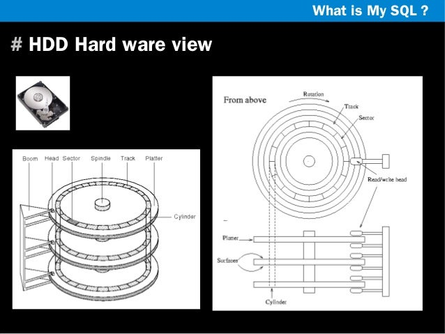 What is My SQL ?  # HDD Hard ware view