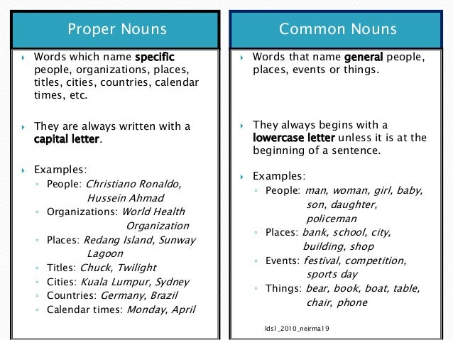 noun rules and examples pdf