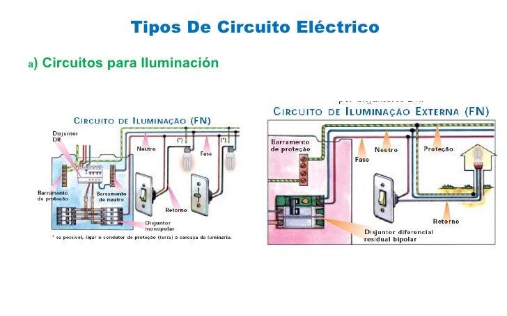 partes de la electricidad
