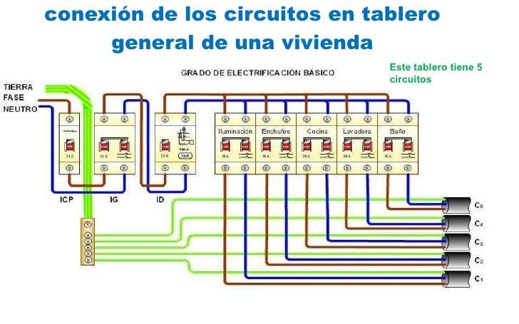 Circuito General : Tema partes de una instalcion electrica