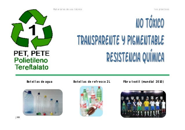 Materiales de uso técnico los plásticos jMM Botellas de agua Botellas de refresco 2L Fibra textil (mundial 2010)