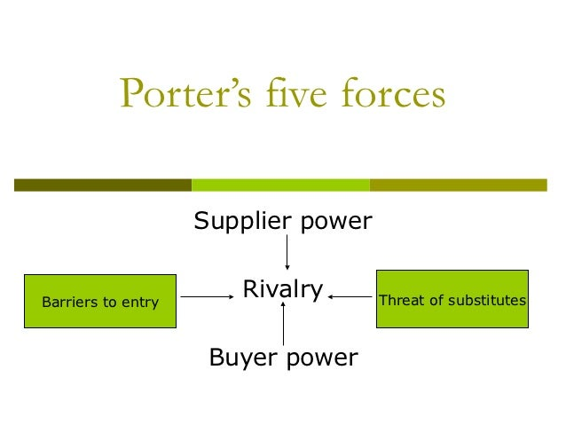Porter's five forces                    Supplier powerBarriers to entry                       Rivalry       Threat of subs...