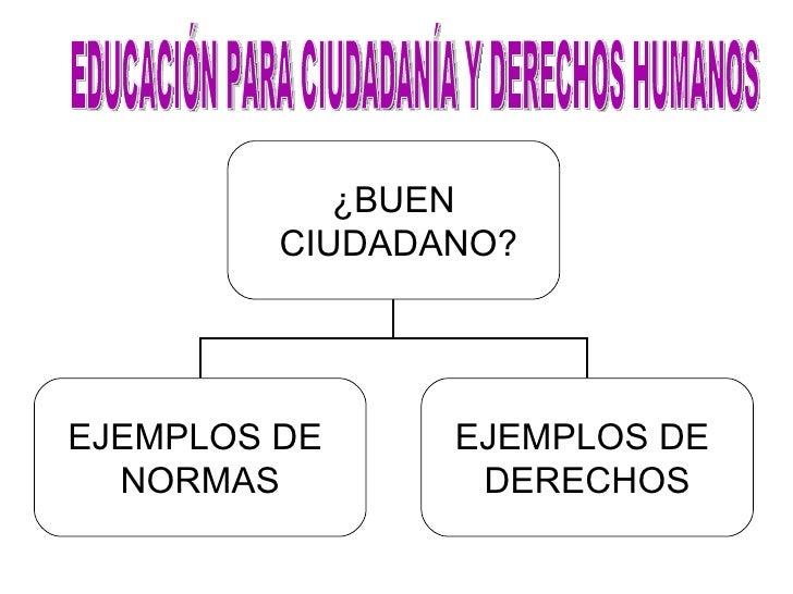 1º presentación y articulos de derechos humanos