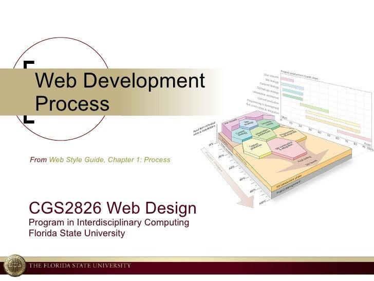 Web Development Process CGS2826 Web Design Program in Interdisciplinary Computing Florida State University From  Web Style...