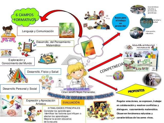 Proyecto Del Ambiente En Preescolar