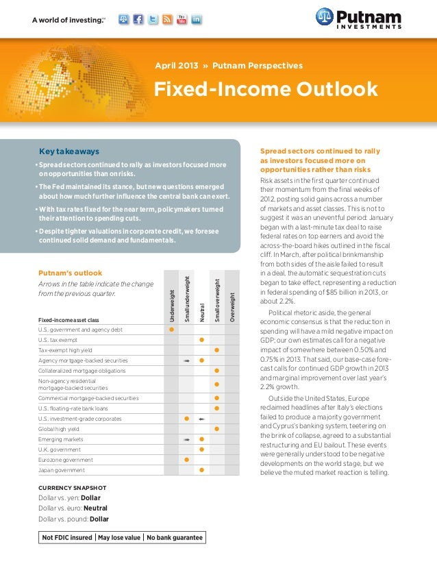 Putnam Fixed Income Outlook Q1 2013