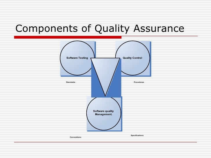 fundamentals of quality assurance essay