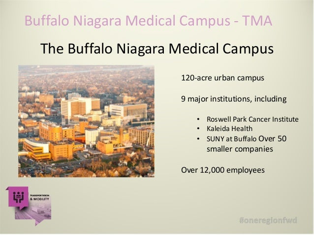 Buffalo Niagara Medical Campus - TMA The Buffalo Niagara Medical Campus 120-acre urban campus 9 major institutions, includ...
