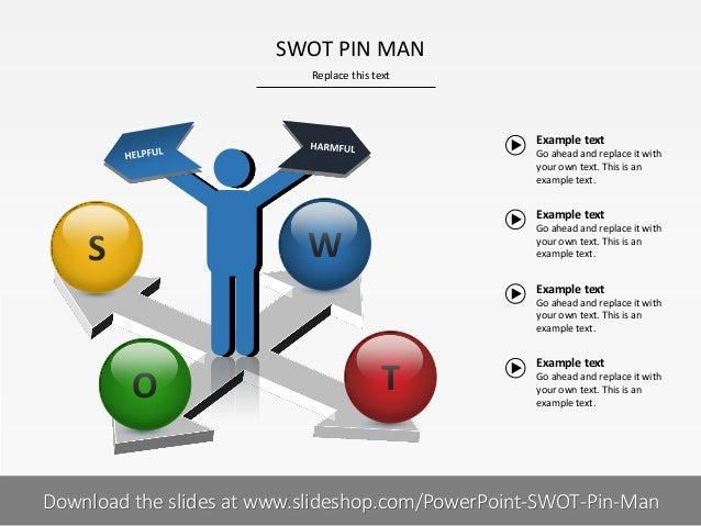 SWOT Pin Man