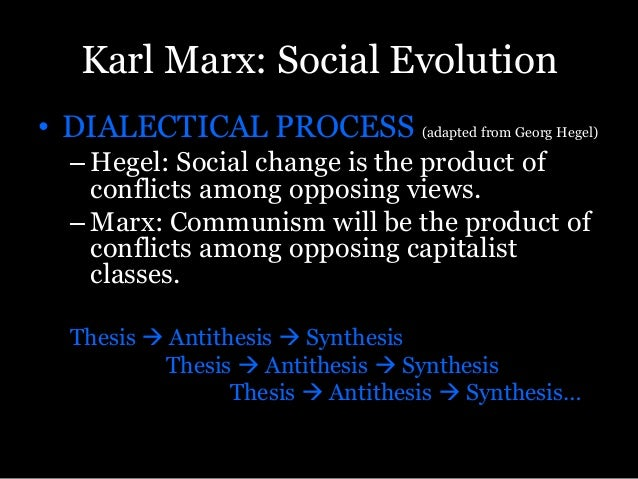 thesis antithesis synthesis marx Consciousness is the gradual recognition of this hegelian dialectics were very organic, moments in which an incremental understanding of thesis, antithesis, and synthesis were present hegel likened it to the emergence, blooming, and shedding of a flower marx took this idea and applied it to the realm of historical progression.
