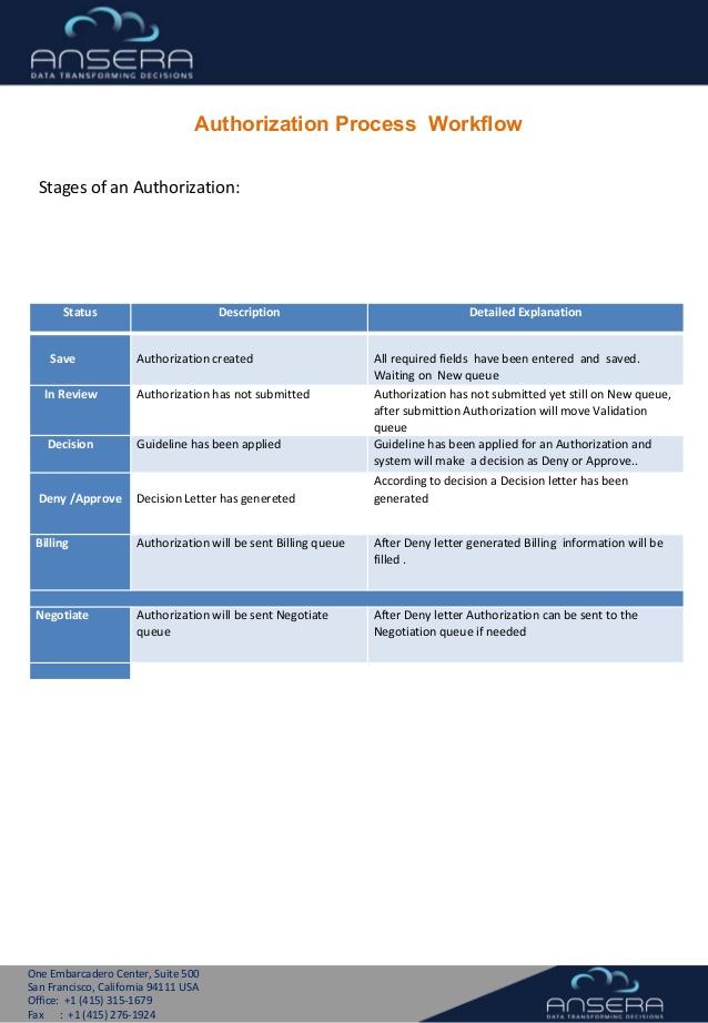 Arta Health Network Authorization #17
