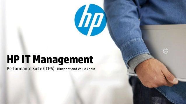 HP IT ManagementPerformance Suite (ITPS)- Blueprint and Value Chain