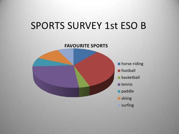 1st esob surveys