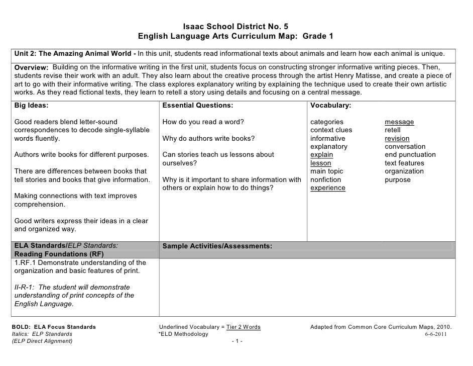 Isaac School District No. 5                                         English Language Arts Curriculum Map: Grade 1Unit 2: T...