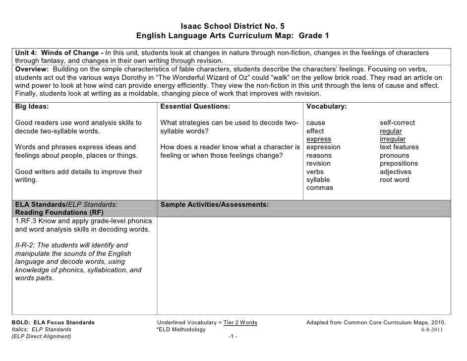 Isaac School District No. 5                                        English Language Arts Curriculum Map: Grade 1 Unit 4: W...