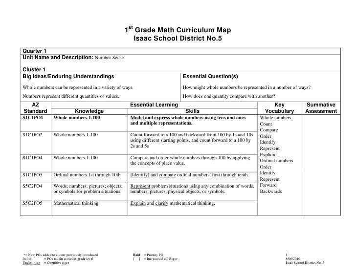 1st Grade Math Curriculum Map                                                            Isaac School District No.5Quarter...