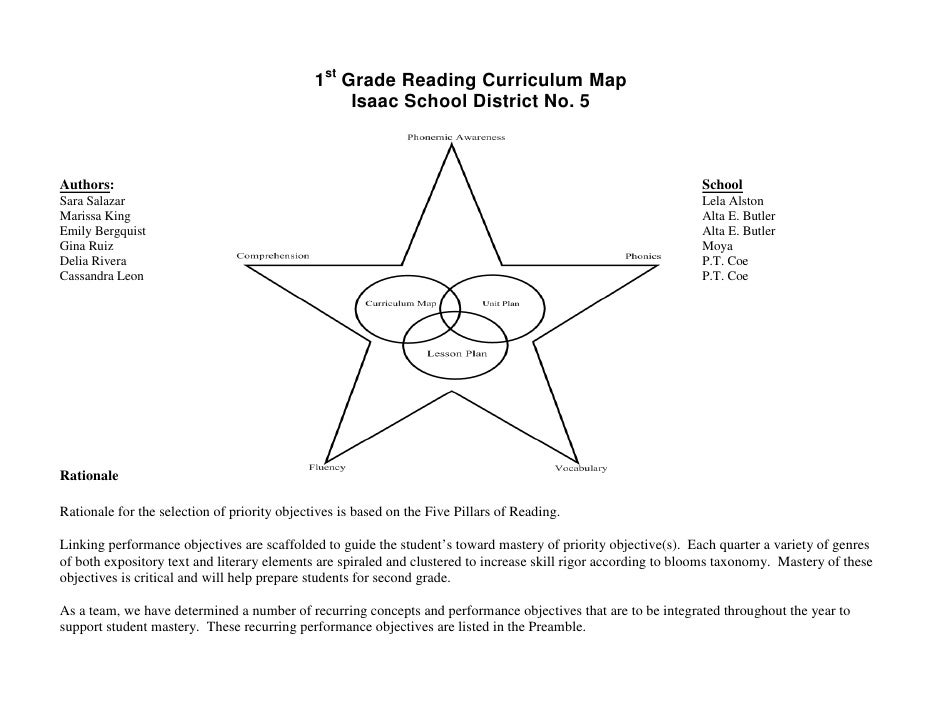 1st Grade Reading Curriculum Map                                                   Isaac School District No. 5            ...