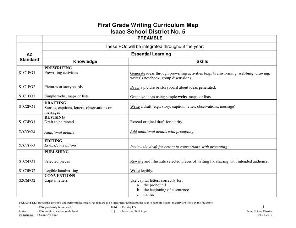 First Grade Writing Curriculum Map                                                                   Isaac School District...