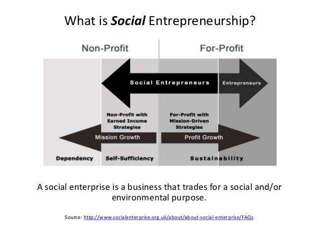 Social Entrepreneurship  Manchester Social Entrepreneurs