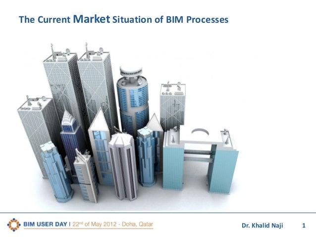 The Current Market Situation of BIM Processes  Dr. Khalid Naji  1
