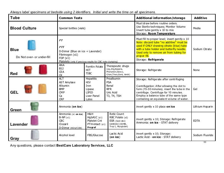 Blood Collection Tubes And Tests Chart Peopledavidjoel