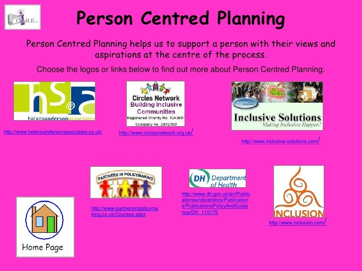 ld302 support person centred thinking and planning Unit 4222-373 support person-centred thinking and planning outcome 1 11  explain what person-centred thinking is, and how it relates to person-centred.