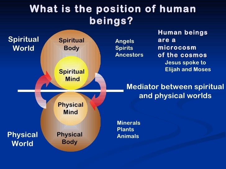 Image result for The Sarim - Angelic Princes- spiritual meaning
