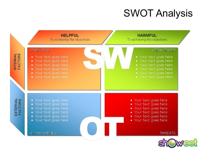 swot analysis israel The present study does so for the city of haifa, israel it provides a  list of  tables table 1: swot analysis of the haifa regional economy.