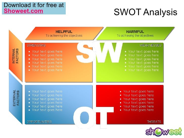 SWOT Analysis Download it for free at  Showeet.com
