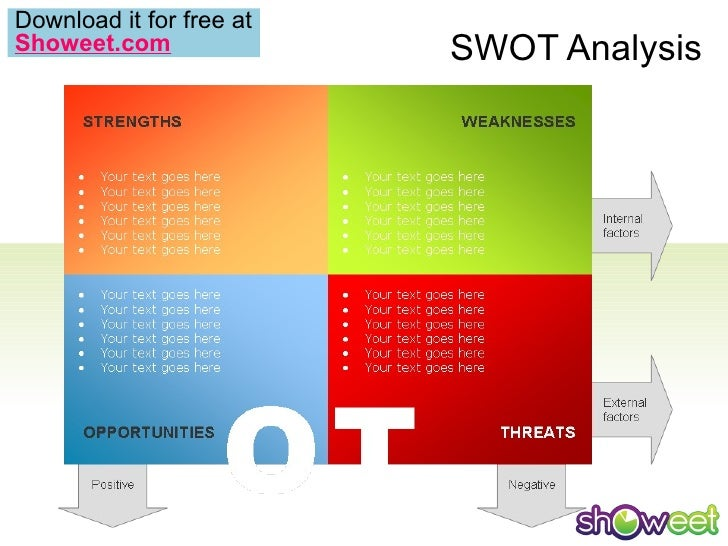swot analysis of candy Candy crush saga is studied with its swot, segmentation, targeting, positioning and competition tagline and usp are also covered.