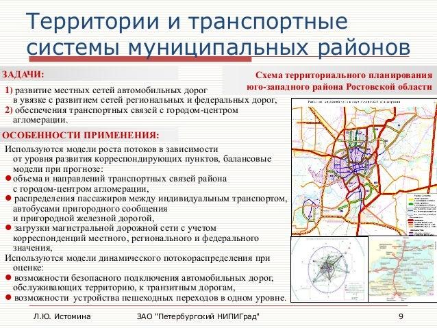"""Л.Ю. Истомина ЗАО """""""