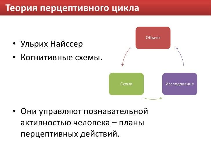 />Когнитивные схемы.