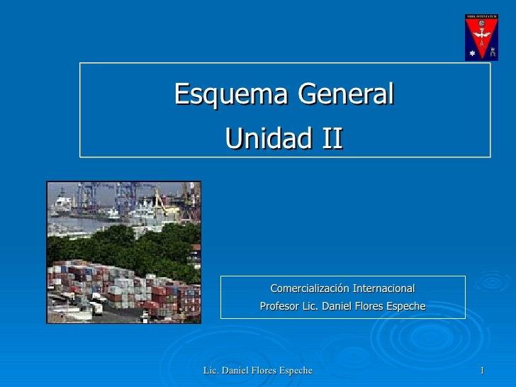 Esquema General Unidad II Comercialización Internacional Profesor Lic. Daniel Flores Espeche