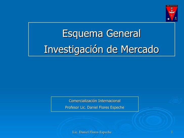 Esquema General Investigación de Mercado Comercialización Internacional Profesor Lic. Daniel Flores Espeche