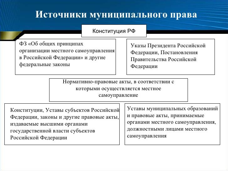 Принцип симметричности основных прав и обязанностей в конституции рф мотивы эти