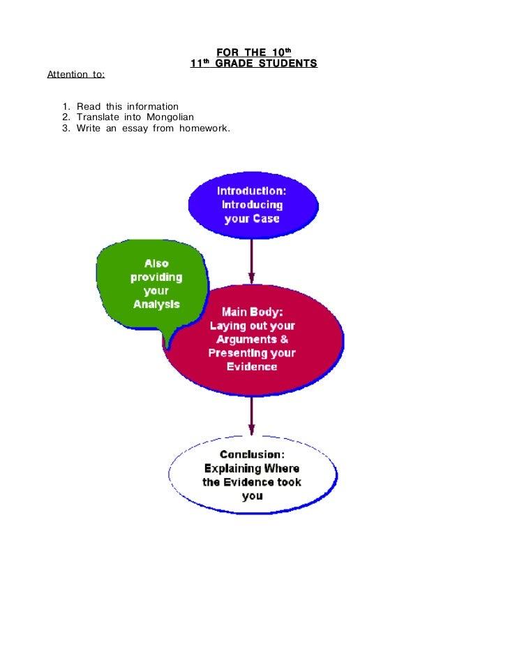 зайн сургалтын хичээл 2