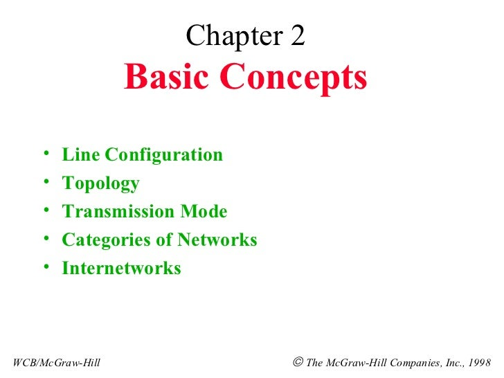 Chapter 2 Basic Concepts <ul><li>Line Configuration </li></ul><ul><li>Topology </li></ul><ul><li>Transmission Mode </li></...