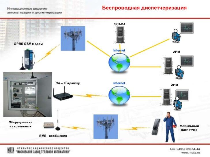 Беспроводная диспетчеризация