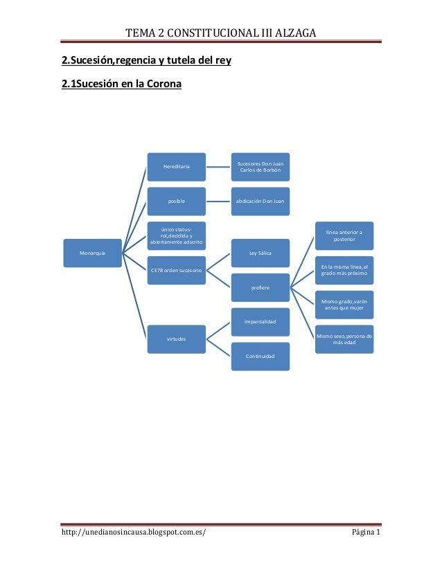 TEMA 2 CONSTITUCIONAL III ALZAGA2.Sucesión,regencia y tutela del rey2.1Sucesión en la Corona                              ...