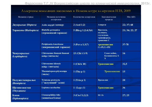 Загрузить этот файл PDF - Медицинская иммунология