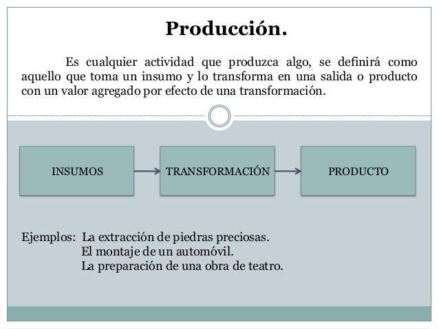 Diseño y planeación de sistemas de producción.