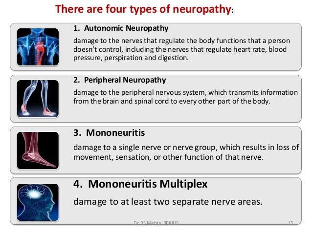 Support physics neuropathy work does formula