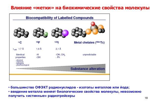 изотопы металлов или йода;