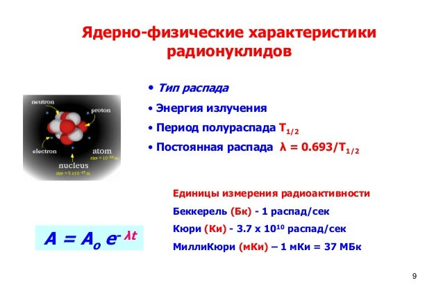 Тип распада • Энергия