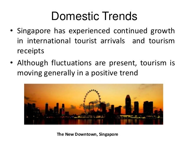 tourism and its current trends