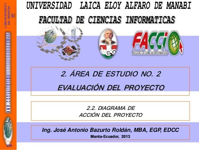 2. ÁREA DE ESTUDIO NO. 2 EVALUACIÓN DEL PROYECTO 2.2. DIAGRAMA DE ACCIÓN DEL PROYECTO Ing. José Antonio Bazurto Roldán, MB...