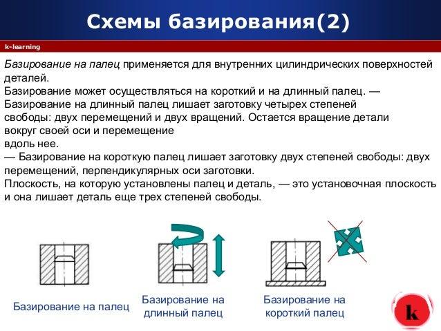 Схемы базирования(2)