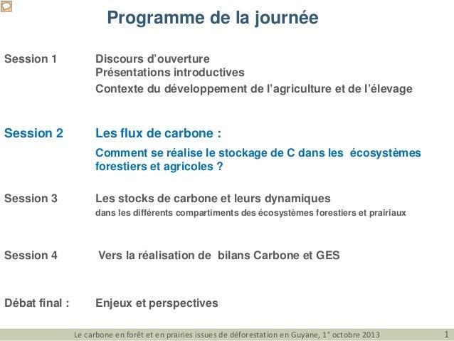 Programme de la journée Session 1  Discours d'ouverture Présentations introductives Contexte du développement de l'agricul...