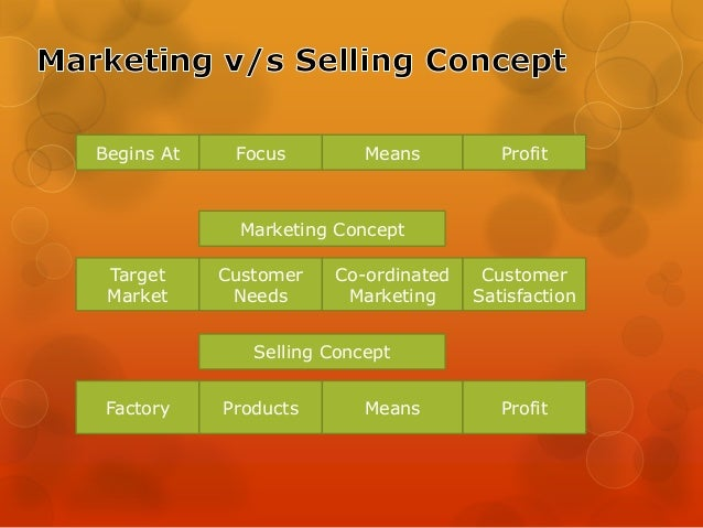 evolution of marketing concept in indian Marketing concept/approach - consumers want to see the products meet their wants and what is a marketing concept major political & economic trends in india.