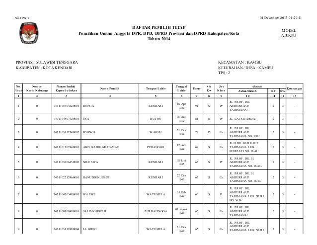 04 December 2013 01:29:11  No.TPS :2  DAFTAR PEMILIH TETAP Pemilihan Umum Anggota DPR, DPD, DPRD Provinsi dan DPRD Kabupat...